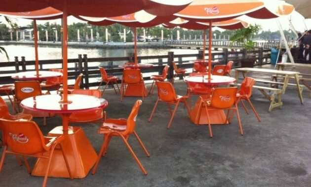 Columbus Cafe ancol